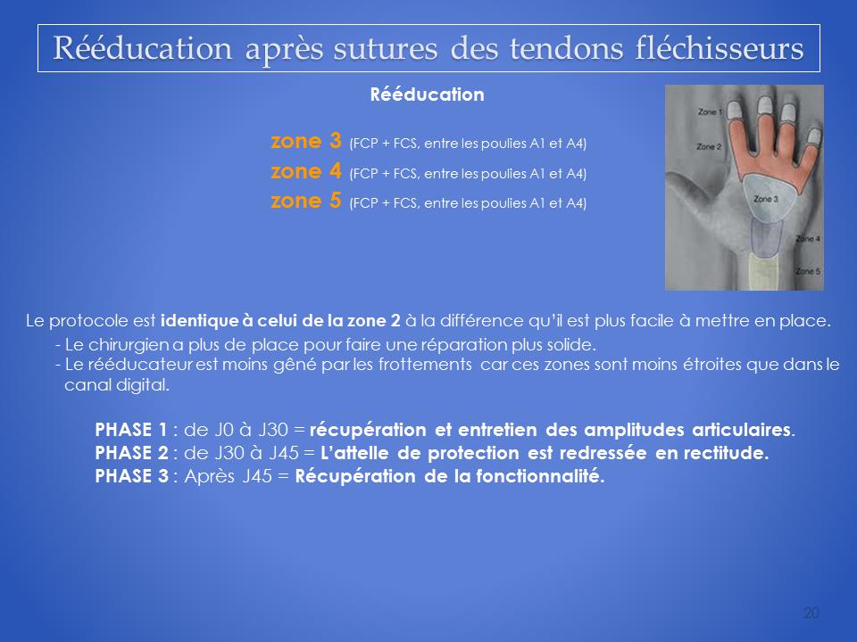 kinesitherapeute-main-grenoble-reeducation-flechisseur-20